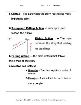 Fish Face Literature and Grammar Unit