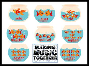 Fish Groups Music Bulletin Boards -Ensemble Groupings