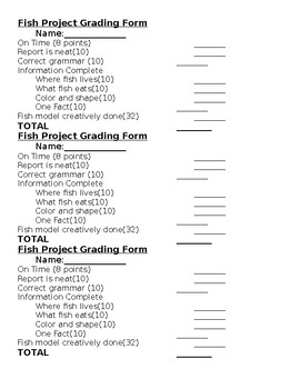 Fish Project Grading Rubric