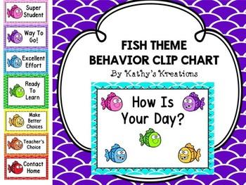 Fish Behavior Clip Chart