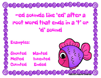"Fish Themed Sounds of ""ed"" Poster Set"
