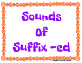 """Fish Themed Sounds of """"ed"""" Poster Set"""