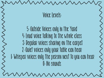 Fish Themed Voice Levels Chart