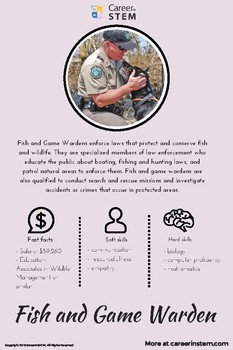 Fish and Game Warden Career Information Sheet