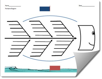 Fish-bone Graphic Organizer Template (Differentiated)