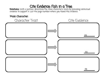 Fish in a Tree -Character Traits