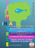 A Fish in a Tree Complete Activities Kit