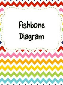 FREEBIE Fishbone Diagram