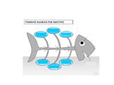 Fishbone Diagram- Visual Organizer- Graphic Organizer