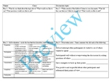 Fishbowl Class Discussion Worksheet (Socratic)