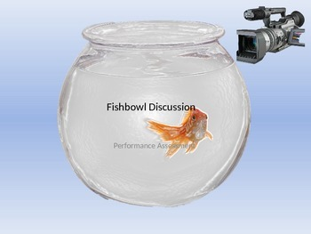 Fishbowl Discussion Directions
