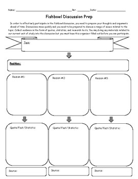 Fishbowl Discussion Graphic Organizer