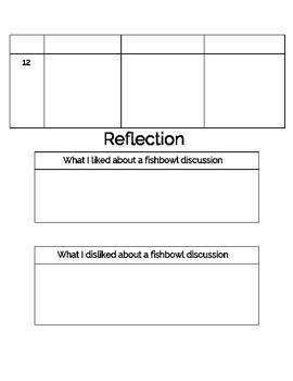 Fishbowl Discussion/Socratic Seminar Student Notes