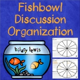 Fishbowl Discussion Teacher Organization Tool