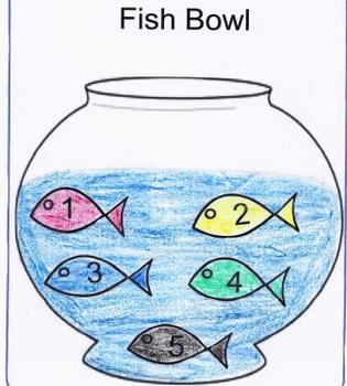 Fishes In A Bowl