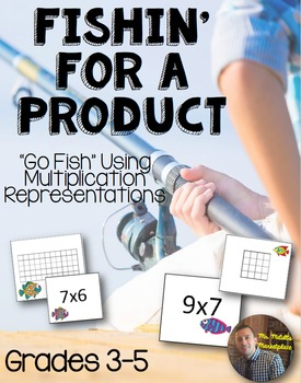 Fishin' for a Product: Go Fish Multiplication Game for Grades 3-5