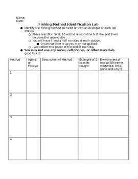 Fishing Methods Identification Assessment