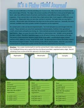 Fishy Field Journal: Eutrophic Water Testing & Mouth Shape