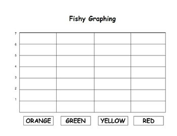 Fishy Graphing Free