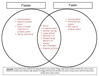 Fission vs Fusion Venn Diagram by Ms Corey Science Spot   TpT additionally paring fission   fusion    Just Science   Physical Science  Gcse further Nuclear Fission Study Resources likewise  also Worksheet   Radioactive Decay   Fission Fusion KEY furthermore fission and fusion venn diagram   Nadi palmex co furthermore fission and fusion worksheet – kakoo info also Clroom Activities Archives   Page 2 of 3   ANS likewise pre worksheets   Prets Fission Versus Fusiont Answers additionally Fission And Fusion Worksheet 2015 Answers   fission and fusion moreover Nuclear Fission and Fusion Worksheet Answers Awesome Simple Machines together with Nuclear Reactions Worksheet Homedressage   Nuclear Fission as well  also 49 Marvelous Images Of Fission Vs Fusion Venn Diagram   flow block moreover Nuclear Fission And Fusion Worksheet The best worksheets image in addition Fission And Fusion Worksheet   Lobo Black. on fission versus fusion worksheet answers