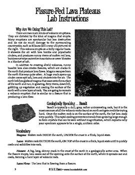 Fissure-Fed Lava Plateaus (Geology)