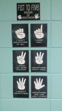 Fist to Five Assessing our Understanding Chalkboard Theme