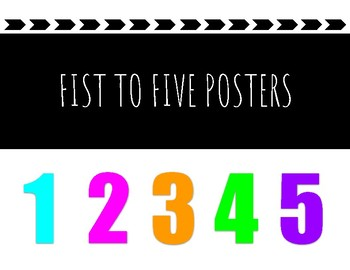 Fist to Five Posters (Levels of Understanding)