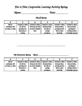 Fist to Five Rubric