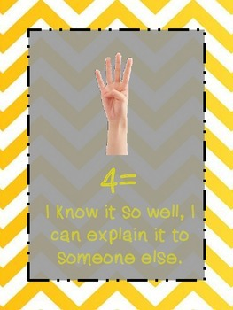 Fist to Four Assessment Posters