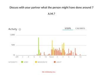 Fit Bit Powerpoint - Describing Data
