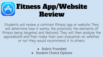 Fitness App/Website Review