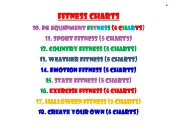 Fitness Charts Bundled