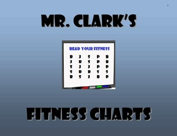 Fitness Charts Muscles