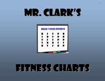 Fitness Charts Sports