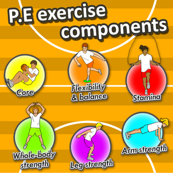 Fitness Circuit Station cards - 36 PE activities for elementary & middle school
