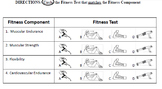 Fitness Component Assessments