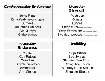 Fitness Components + Exercises