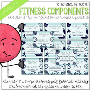 Fitness Components Mini-Poster Set