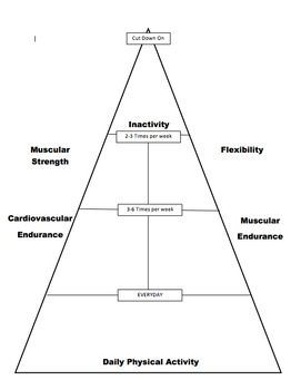 Fitness Components and Physical Activity