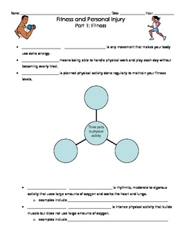 Fitness, Fitness Planning and Weight Training Notes Pages