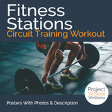 PE Fitness Stations a Circuit Training Workout with Posters
