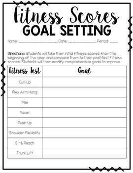 Fitness Goal Setting Lesson