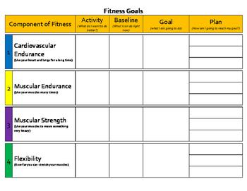 Fitness Goals Template