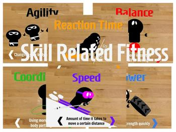 Fitness Skill-Related posters