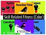 Fitness Skill-Related posters (Color)