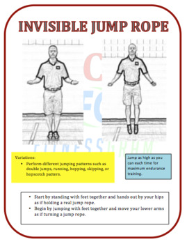 Fitness Test Training Cards: PACER Test