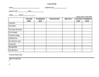 fitt principle worksheet the best and most comprehensive worksheets. Black Bedroom Furniture Sets. Home Design Ideas