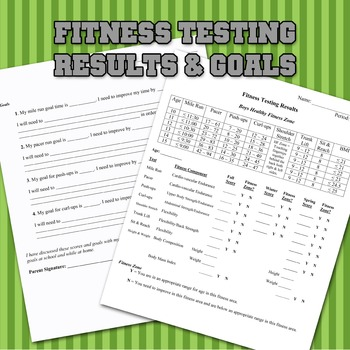 Fitness Testing Teaching Resources | Teachers Pay Teachers