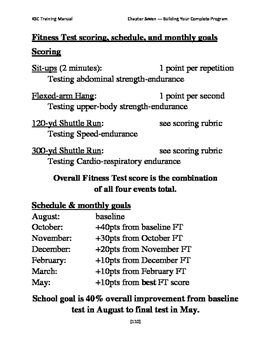 Fitness Testing made easy; complete with testing schedule and scoring rubrics