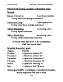 Fitness Testing made easy; complete with testing schedule